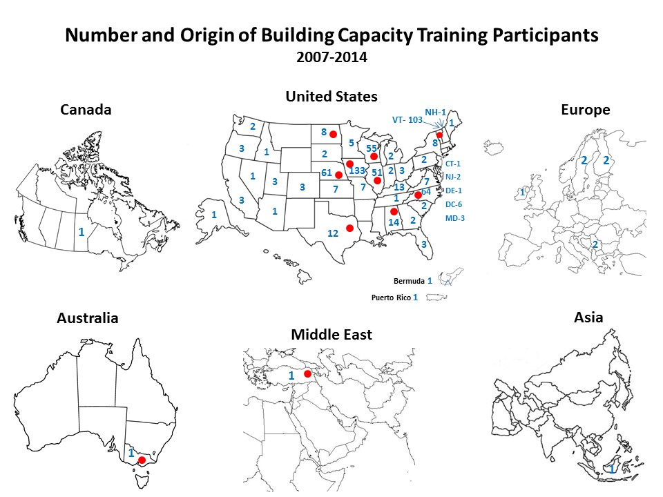 Number and origin of Core Course participants