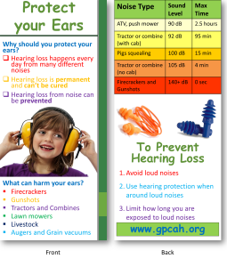 Child-friendly handout explaining why you should protect your ears and types of noises that can damage your hearing. On the back, there is a chart showing the sound level for several types of farm equipment and environments, and simple things you can do to prevent hearing loss.