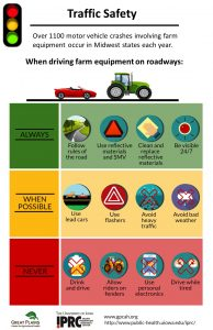 Recommendations for safe driving on roadwasy