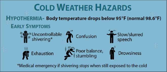 Click above to access our two-page cold weather hazard prevention handout.